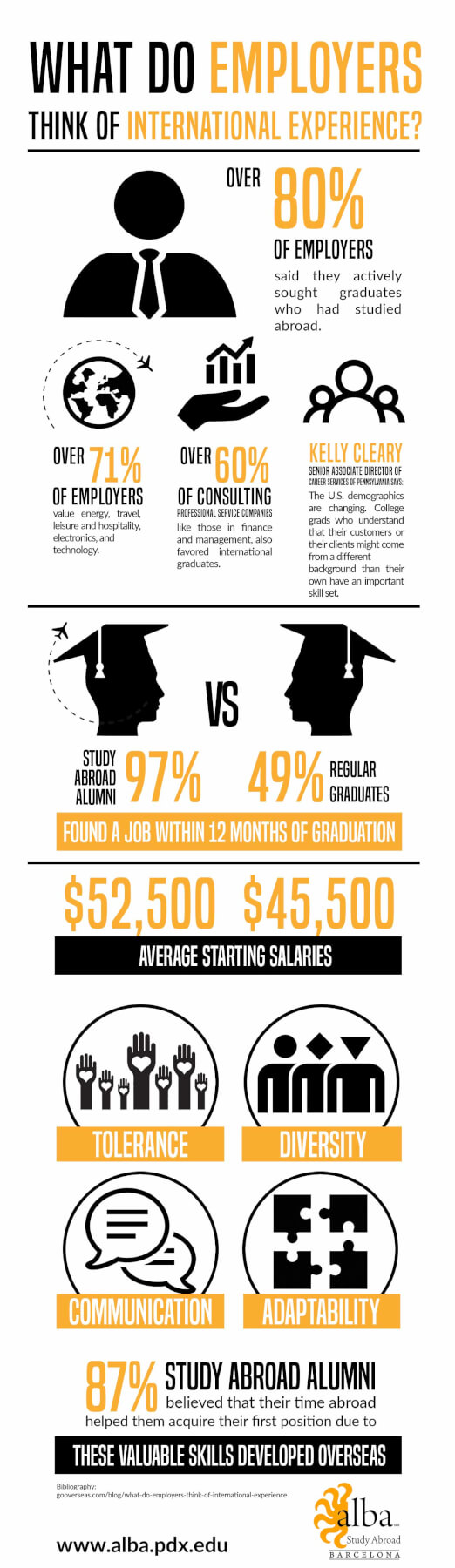 Career_infographic_success_ALBA_web