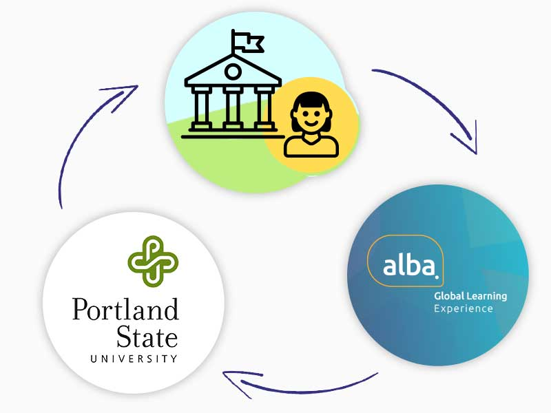Fully accredited study abroad program