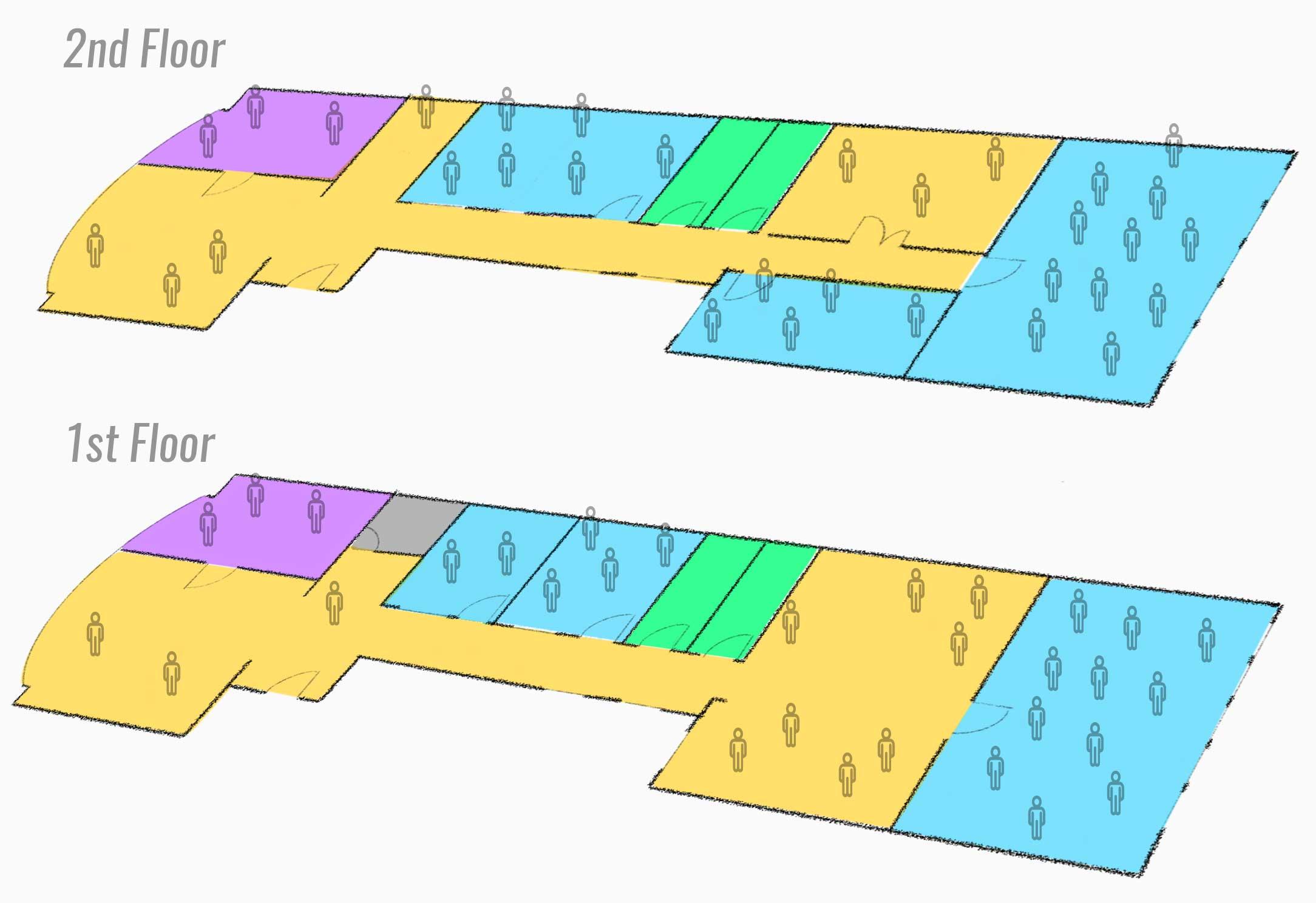 ALBA Facility Diagram